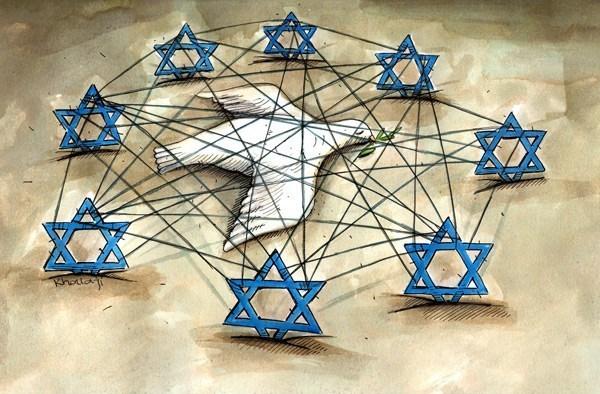 PALESTINE FILES : Religious Zionism's Shifting Views on Palestine and the Uganda Scheme